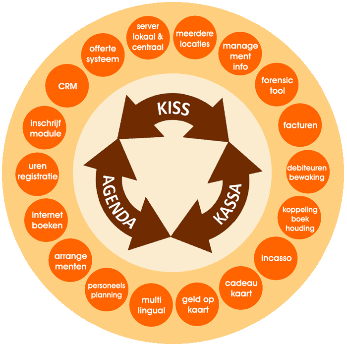 kiss-chart-opacity